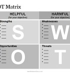 This SWOT Analysis slide will sharpen your presentation