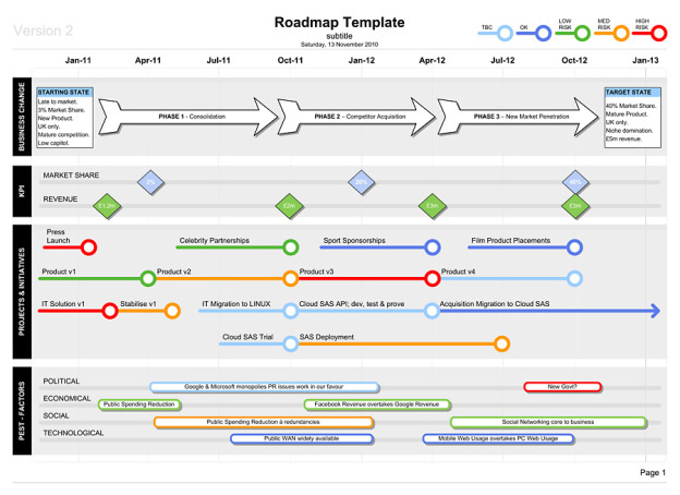 Visio Roadmap Template